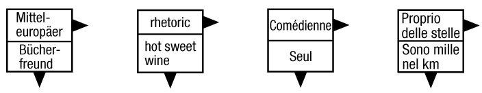 Qualitätsmerkmale Des Rätsels Kreuzworträtsel Sudokus Und