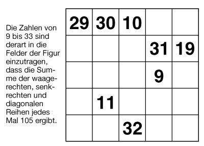 Magisches Zahlenquadrat